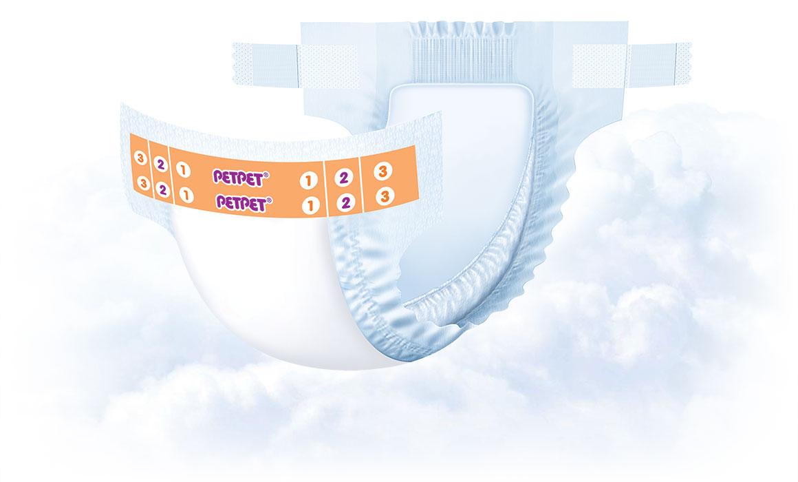 Tape_S-M-L-XL_cloud